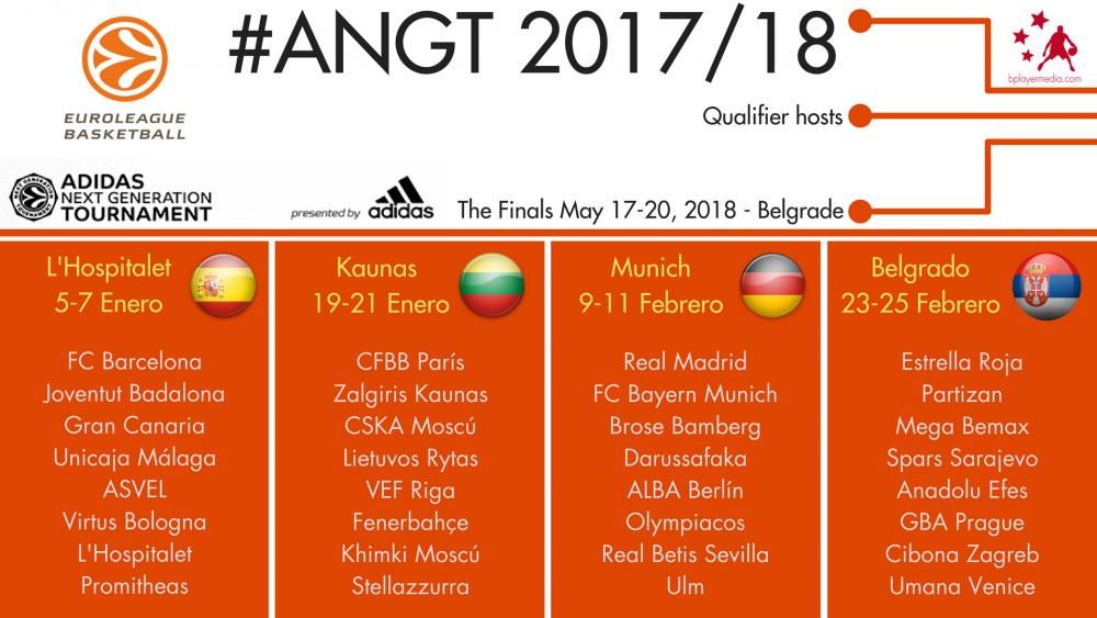 Lugares, fechas y equipos del ANGT 2017/18