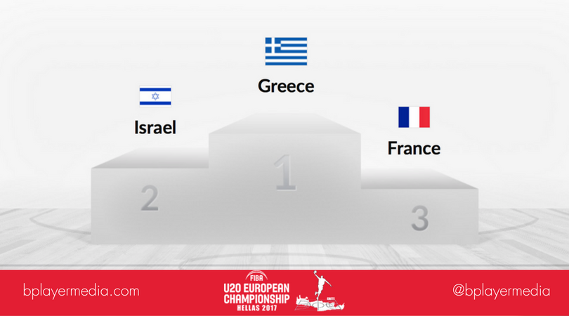 3er 4º puesto y Final: #FIBAU20Europe