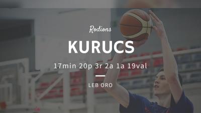 RodionsKurucs.png